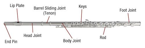 Flute Diagram